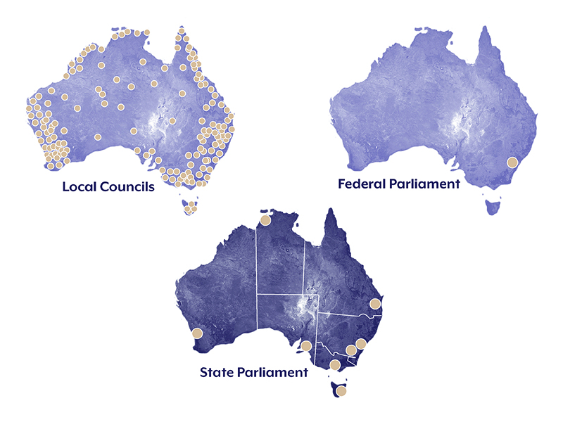 Three maps of Australia, each highlighed showing a different government type location